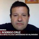 Entrevista Dr. Rodrigo Cruz